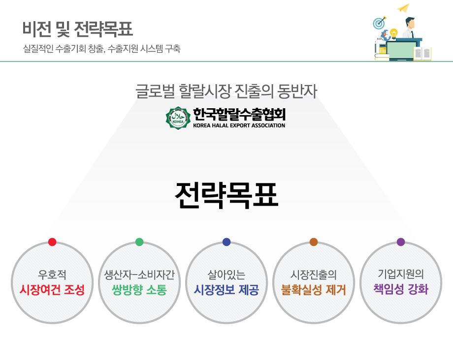 할랄수출협회-비전1.jpg